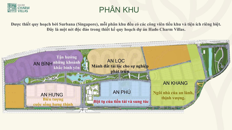 Phân khu bản đồ liên kết vùng Hà Đô Charm Villa