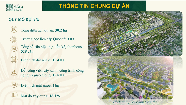 thông tin chung bản đồ liên kết vùng Hà Đô Charm Villa