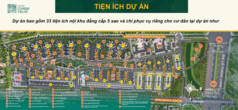 tiện ích dự án bản đồ liên kết vùng Hà Đô Charm Villa